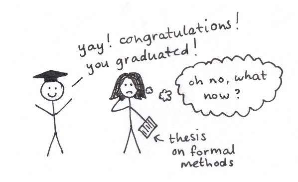 Yay, you graduated! Oh no, what now?